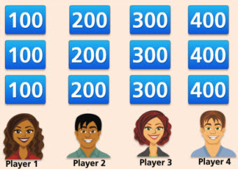 Exponents Multiplication and Division Jeopardy Game